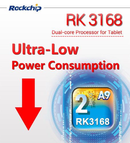 Dual-core Chip with the World's Lowest Power Consumption - Rockchip RK3168