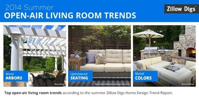Summer 2014 Zillow Digs Home Design Trend Report (PRNewsFoto/Zillow, Inc.)