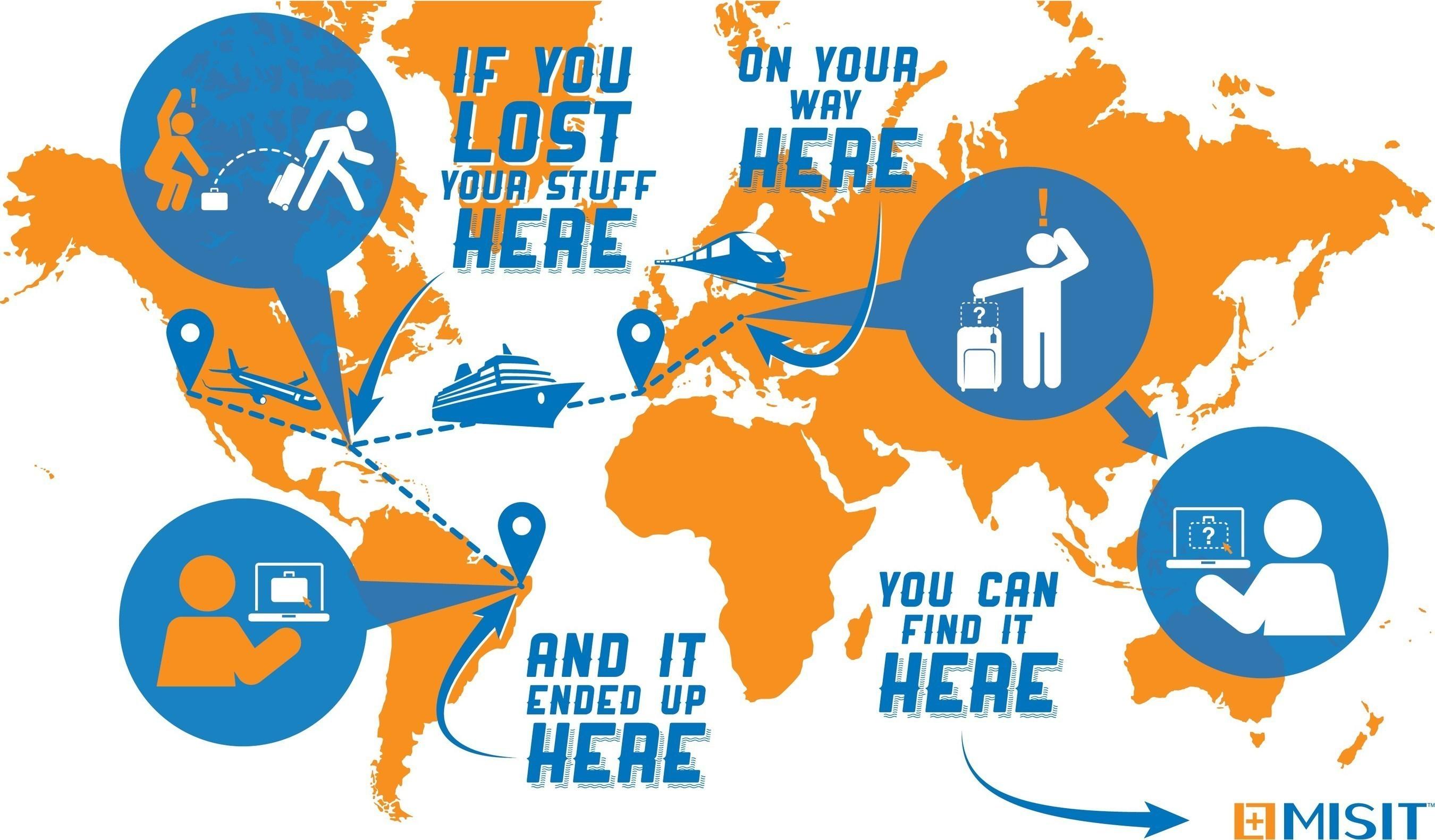 MISIT - misit.travel