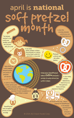 National Soft Pretzel Month Fun Facts.  (PRNewsFoto/J&J Snack Foods Corp.)
