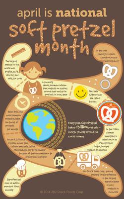 National Soft Pretzel Month Fun Facts.  (PRNewsFoto/J&J Snack Foods Corp.)