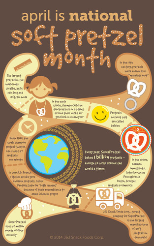 National Soft Pretzel Month Fun Facts. (PRNewsFoto/J&J Snack Foods Corp.) (PRNewsFoto/J_J SNACK FOODS CORP_)