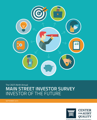 CAQ survey finds strong investor confidence in U.S. capital markets.