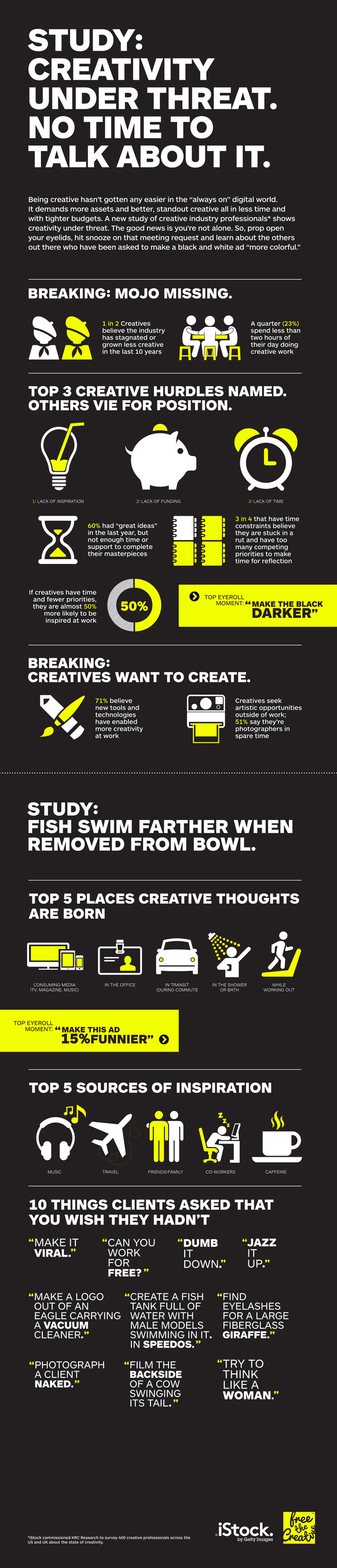 STUDY:CREATIVITY UNDER THREAT. NO TIME TO TALK ABOUT IT.  (PRNewsFoto/iStock by Getty Images)