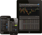 PFSOFT - Protrader for Mobile photo.  (PRNewsFoto/PFSOFT)