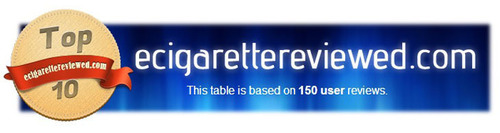 Top 10 E Cigarette Brands of 2013 Selected by the Editors at EcigaretteReviewed.com.  (PRNewsFoto/E-Cigarette Reviewed)