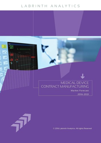 Global Medical Device Contract Manufacturing Market 2016-2021 (PRNewsFoto/Labrinth Analytics)