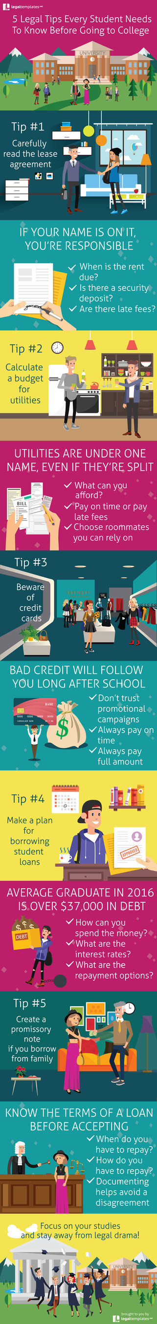 There are many legal obstacles awaiting students after they leave home and go to college. Legal Templates has provided this infographic with the five most common legal scenarios students will encounter during their time in college. Follow these top five tips to stay away from legal drama!