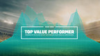 VIZIO Unveils Nominees for Ninth Annual Top Value Performer Award and Invites Fans to Vote For Their Favorite Professional Football Player.  2015 Candidates Include Cleveland's Travis Benjamin, Minnesota's Stefon Diggs, Atlanta's Devonta Freeman, Jacksonville's Allen Robinson and Buffalo's Tyrod Taylor.