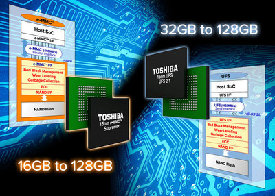 New UFS and e-MMC embedded memory solutions from Toshiba boost read/write speeds in demanding applications.