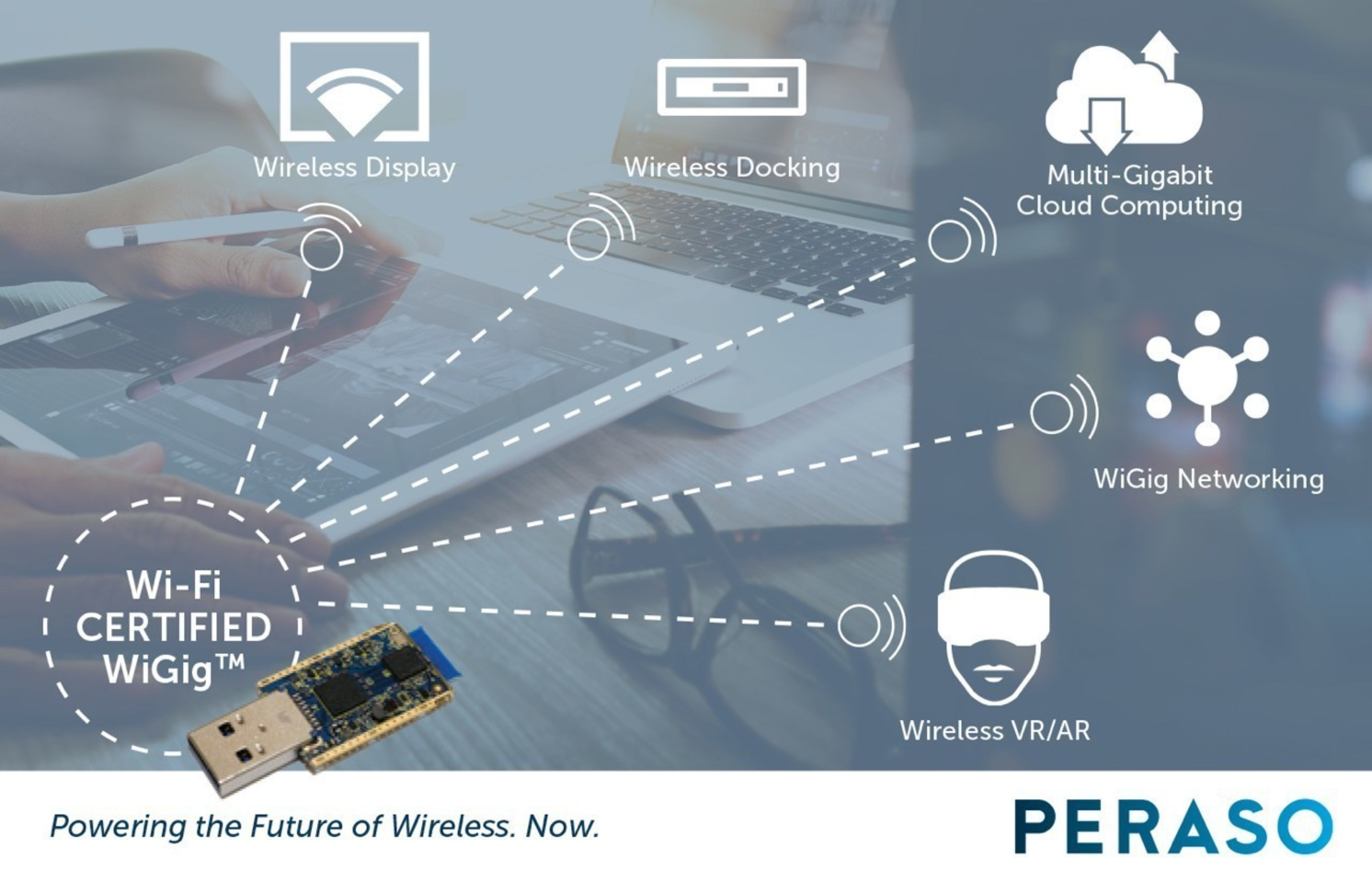 Peraso WiGig(R) USB Adapter Among First Products to Achieve Wi-Fi CERTIFIED  WiGig(TM) status - enabling interoperability for the WiGig ecosystem