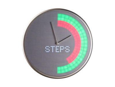Glance Clock Notifications