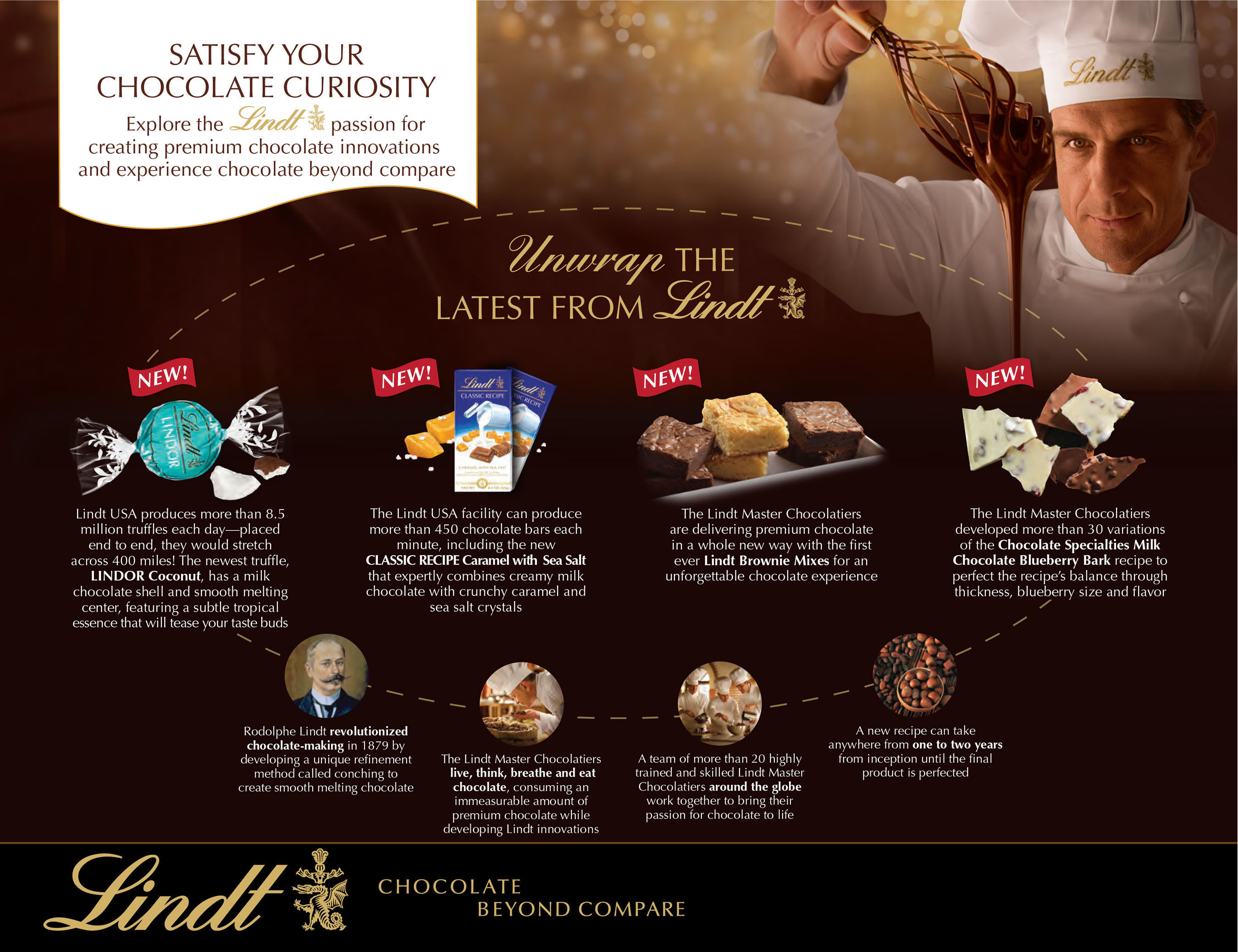 Lindt Continues Its Rich History Of Premium Chocolate Innovations With Introduction Of New Signature Products. ...