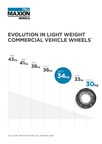 Since 1995, Maxion Wheels has consistently offered vehicle manufacturers the industry's lightest commercial vehicle steel wheel.
