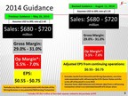 Stoneridge, Inc. guidance for 2014 (PRNewsFoto/Stoneridge, Inc.)