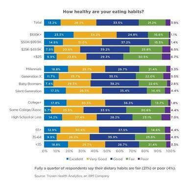 Truven_Health_Analytics_Infographic_1