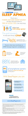 SleepMapper Infographic