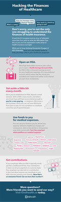 KindHealth Infographic - Hacking the Finances of Healthcare