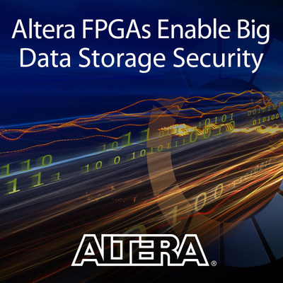 Network security pioneer Secturion Systems, Inc., selects Altera's Arria 10 FPGAs for encryption network appliance product line.