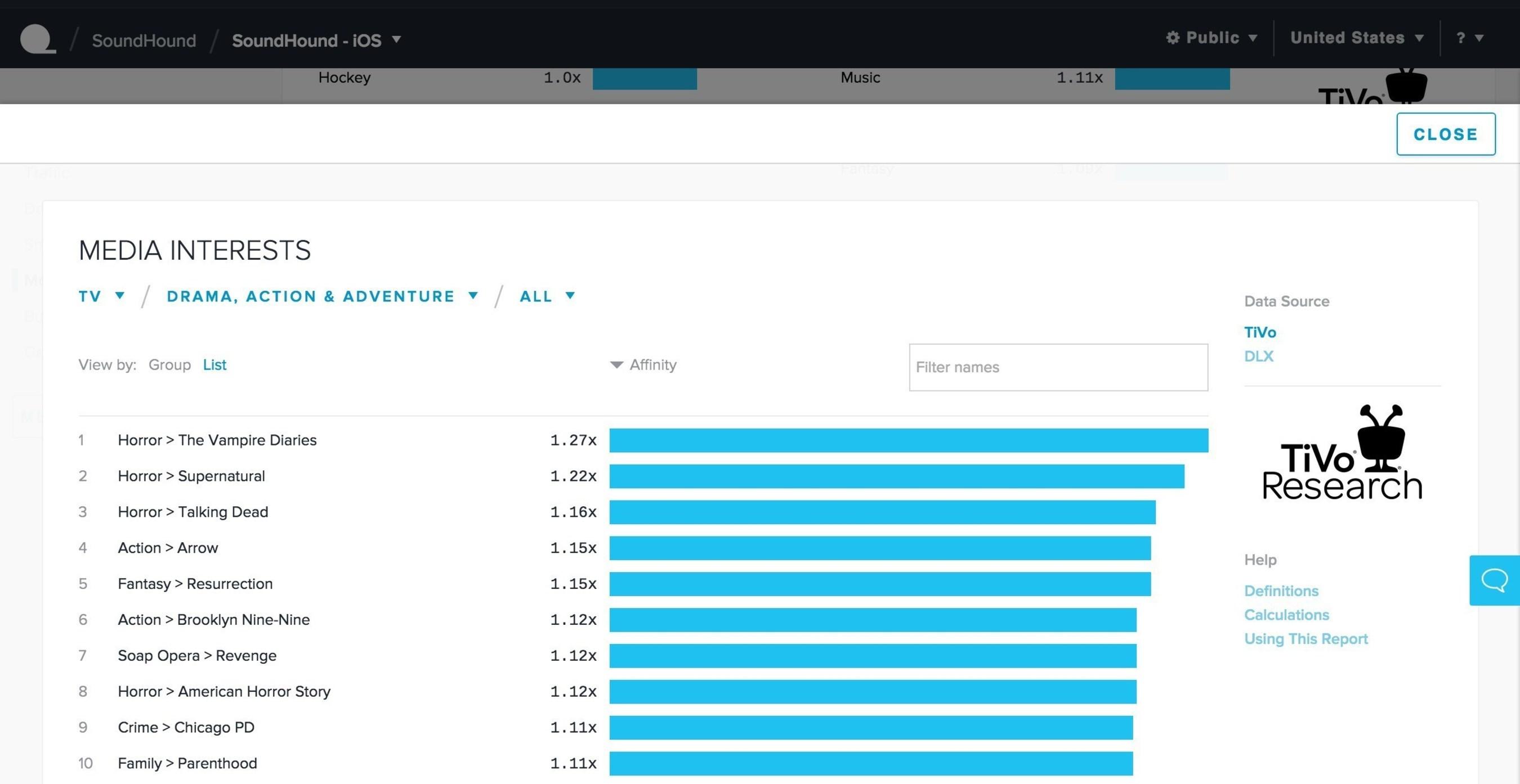 Quantcast Launches Quantcast Audience Grid, the Largest Open Data Platform in Digital Advertising