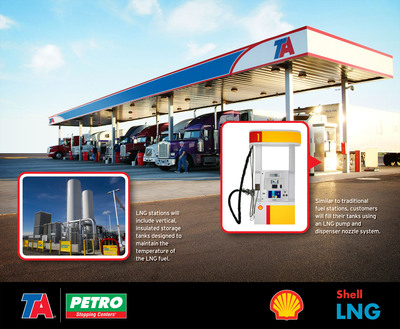 Shell and TravelCenters of America to Develop Nationwide LNG Commercial Fueling Network.  (PRNewsFoto/Shell Oil Company)