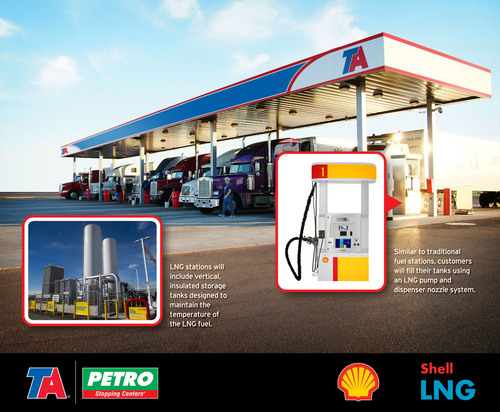Shell and TravelCenters of America to Develop Nationwide LNG Commercial Fueling Network