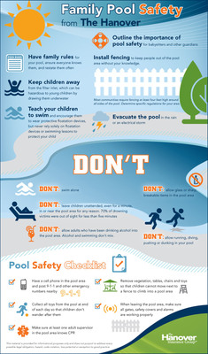 Pool Safety Tips from The Hanover Insurance Group.  (PRNewsFoto/The Hanover Insurance Group, Inc.)