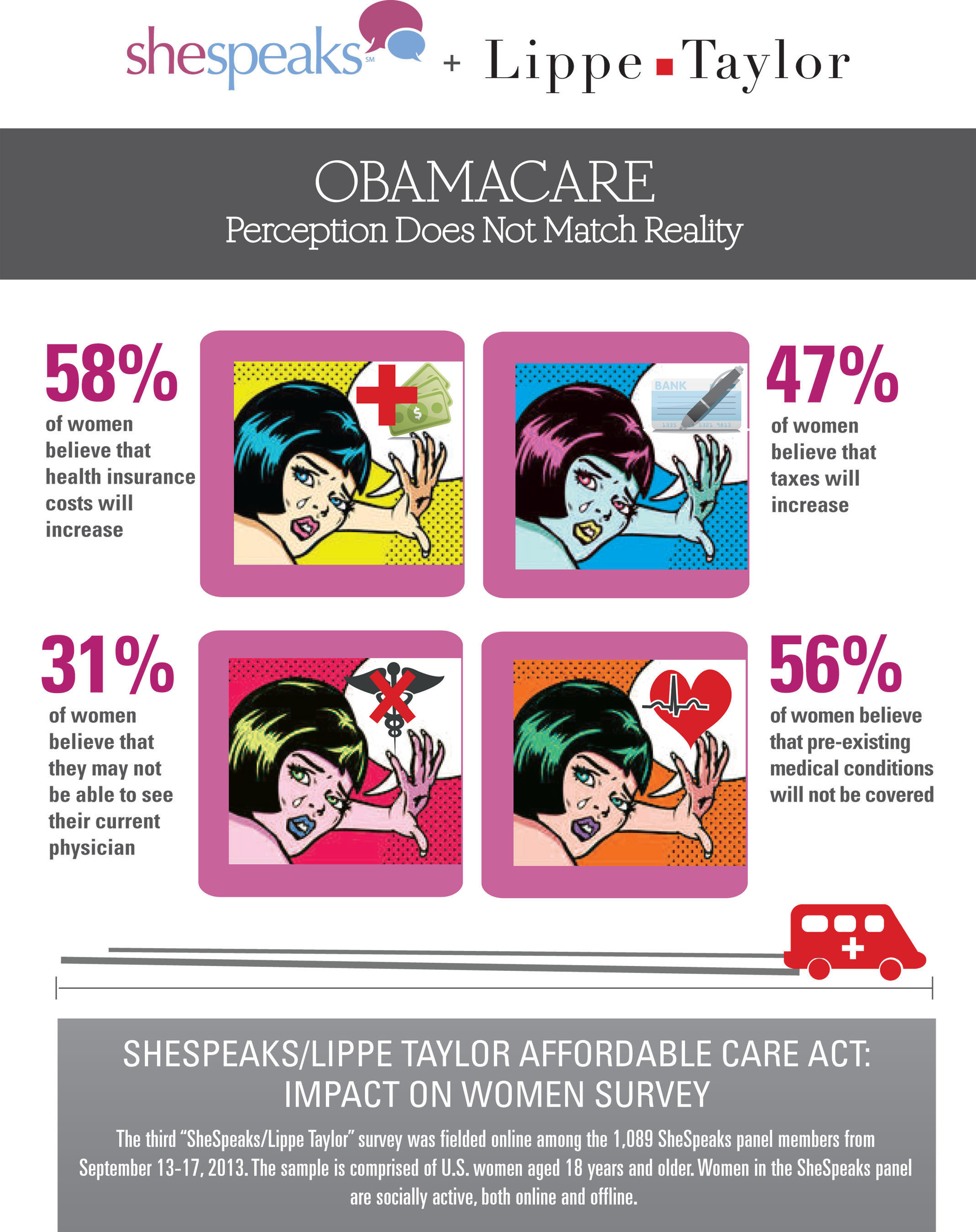 Research Shows Women Are Confused and Anxious About the Impact of Obamacare on Their Lives