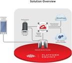 EMC/Microsoft Azure/Equinix solution overview (PRNewsFoto/Equinix)