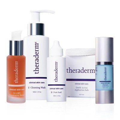 Theraderm Clinical Skin Care's new Anti-Aging System is now available