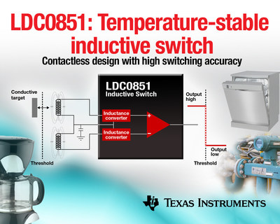 TI introduces the first differential inductive switch