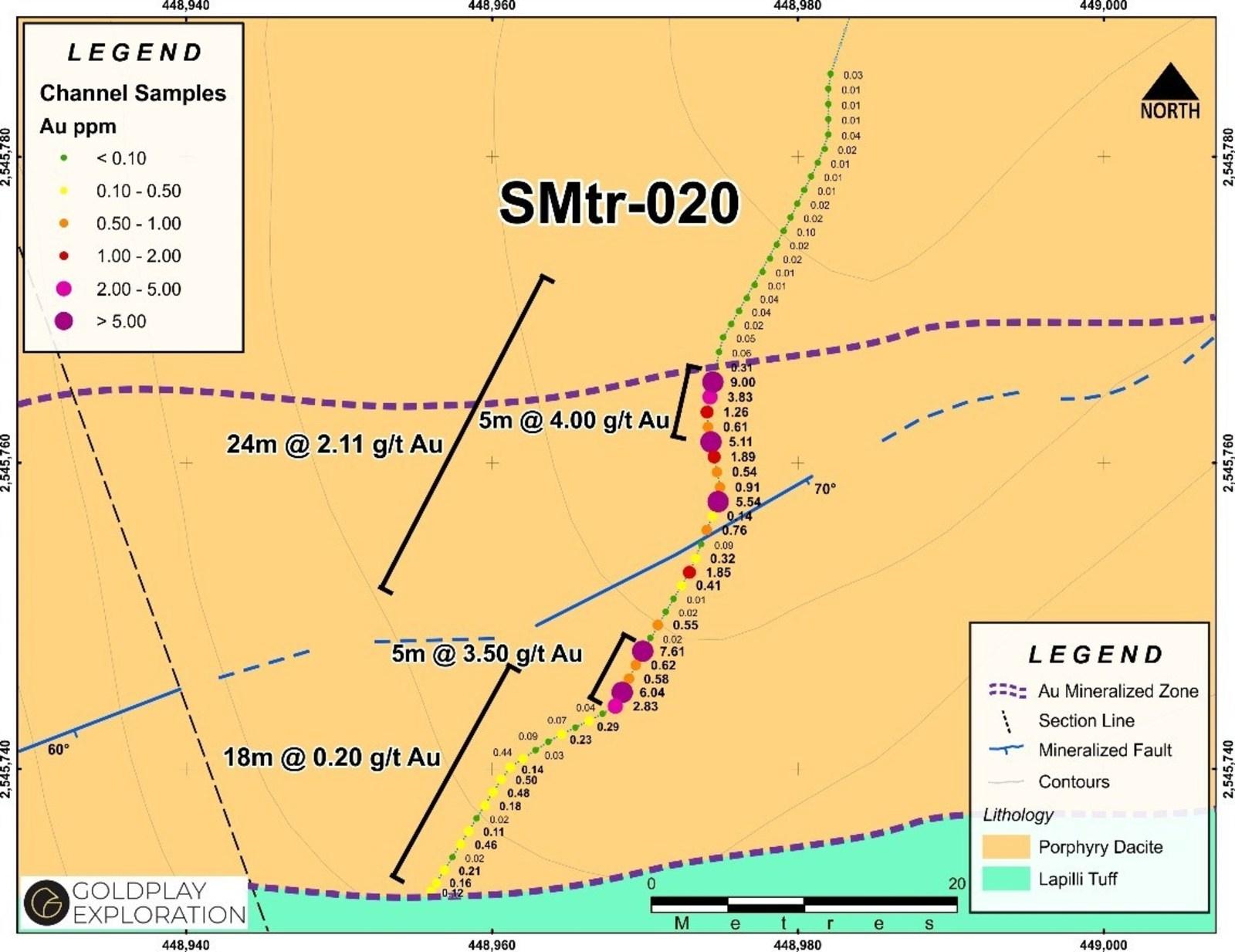 Figure 3 Nava Zone – High Grade Gold Results – Channel SMtr-020