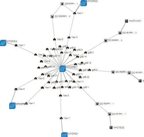 Network Topology Software by Device42. (PRNewsFoto/Device42) (PRNewsFoto/DEVICE42)