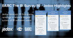 Jedox Receives 10 First-Place Rankings in the BI Survey 16