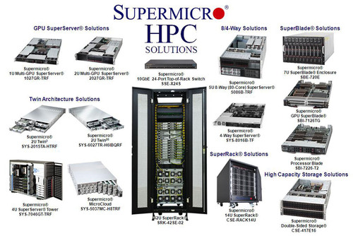 Supermicro® Expands HPC Solutions with New Upcoming Processor and Latest High Speed Interconnect