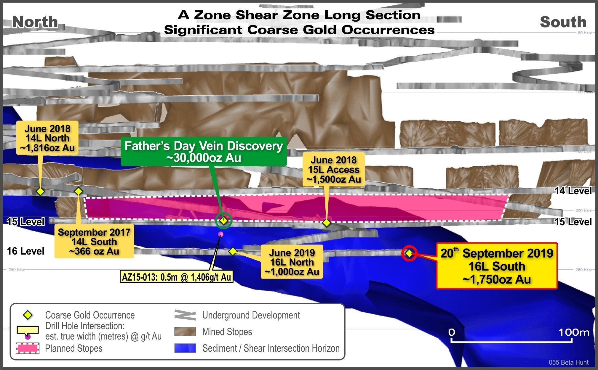Figure 2: A Zone Long Section Looking East showing locations of coarse gold occurrences (CNW Group/RNC Minerals)