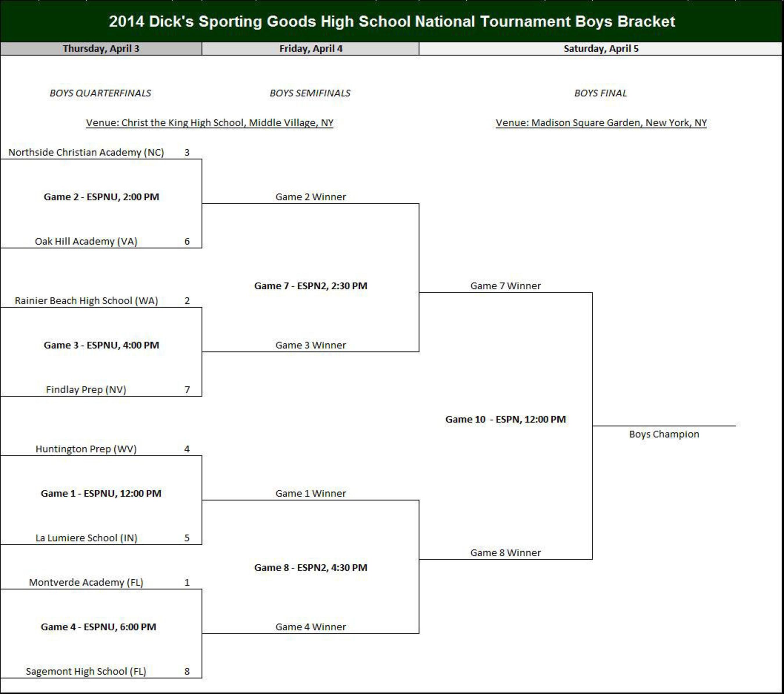 2014 DICK'S Sporting Goods High School National Tournament Boys Bracket. (PRNewsFoto/DICK'S Sporting Goods, Inc.) (PRNewsFoto/DICK'S SPORTING GOODS, INC.)