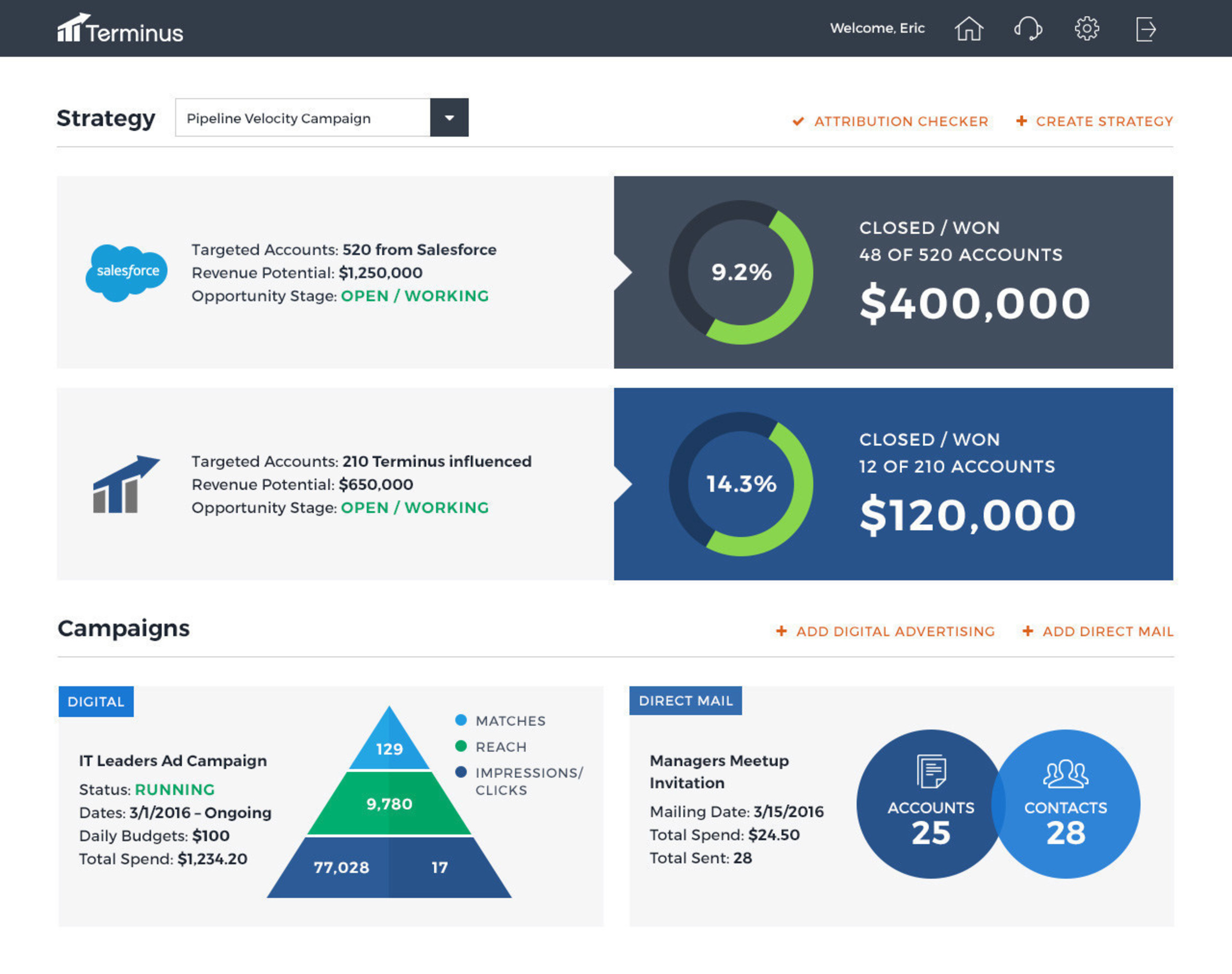 The Account Hub from Terminus is the newest product innovation from the leading provider of account-based marketing software for B2B marketers to do targeted advertising at best-fit accounts.