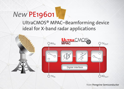 Peregrine Semiconductor broadens their MPAC product family to support high frequency beamforming applications. The UltraCMOS(R) PE19601 MPAC-Beamforming device is ideal for X-band radar.
