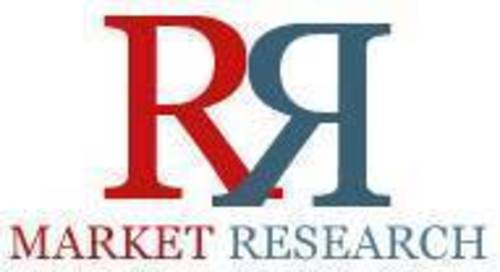 Market Research Report & Industry Analysis Report (PRNewsFoto/RnRMarketResearch) (PRNewsFoto/RnRMarketResearch)