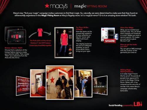 LBi Brings 'Fitting Room Magic' to Macy's