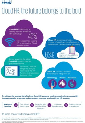 Cloud HR: The Future Belongs to the Bold. To achieve the greatest benefits from Cloud HR systems, leading organizations successfully integrate people, processes and technology to create a value-driving HR function. To learn more visit kpmg.com/HRT