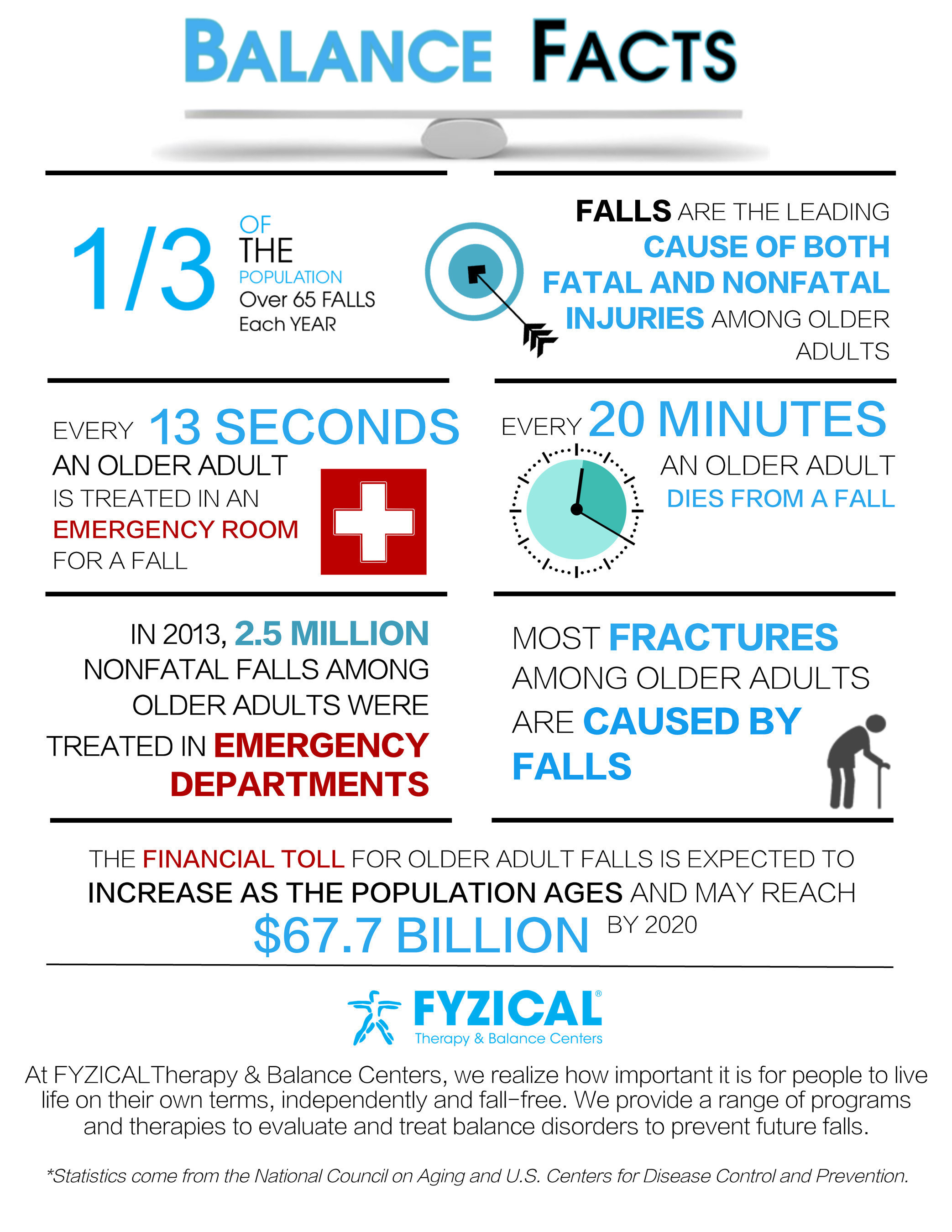 fall prevention awareness Shape systems and policies to support fall prevention increase public  awareness about fall prevention improve fall prevention where people.