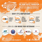 The Home Depot Foundation Pledges Quarter of a Billion Dollars to Veteran-Related Causes by 2020