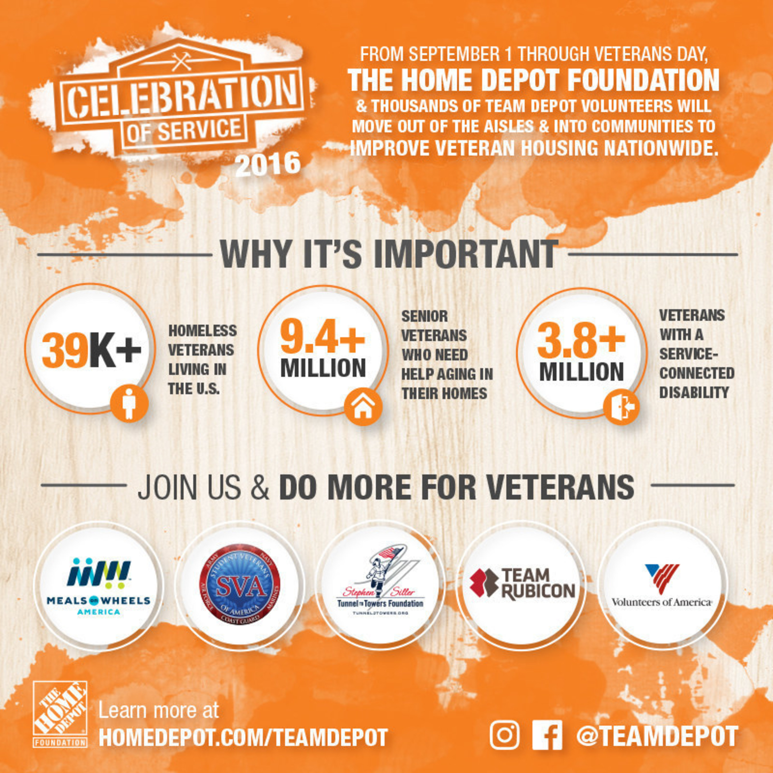 The_Home_Depot_Foundation_Infographic