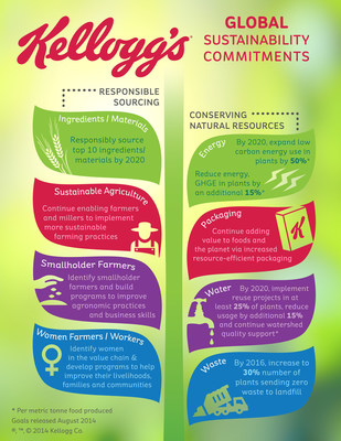 Kellogg Company's new global social and environmental sustainability commitments (PRNewsFoto/Kellogg Company)