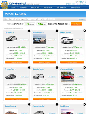The innovative new kbb.com Classifieds experience provides a unique, helpful way to search for new- and used-car listings in a shopper's local area.  (PRNewsFoto/Kelley Blue Book)