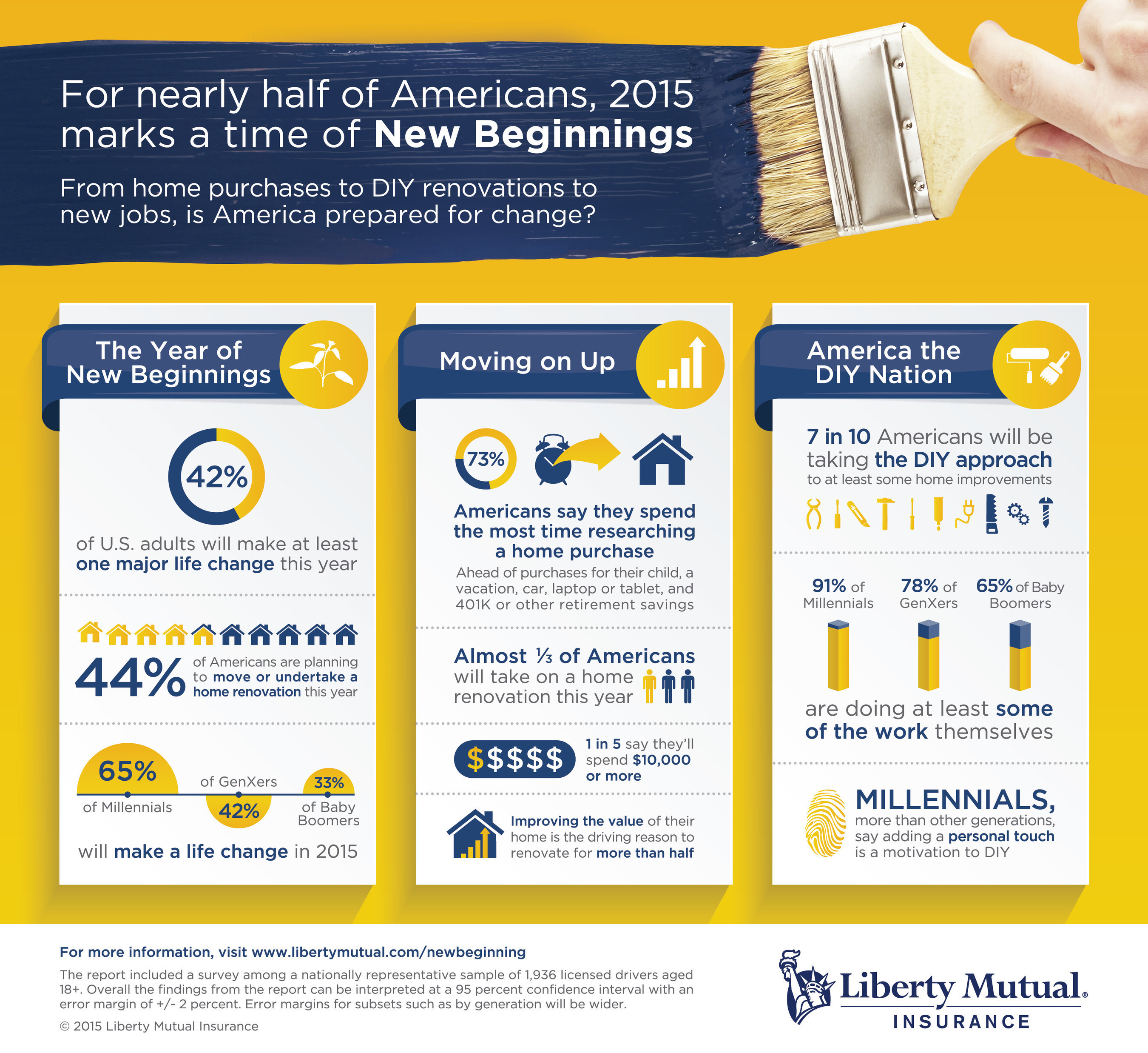 Nearly half of all Americans will embark on a new beginning this year, according to the Liberty Mutual Insurance New Beginnings Report released today.