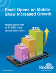 Mobile email opens soar to 27 percent in the second half of 2011.  (PRNewsFoto/Knotice)