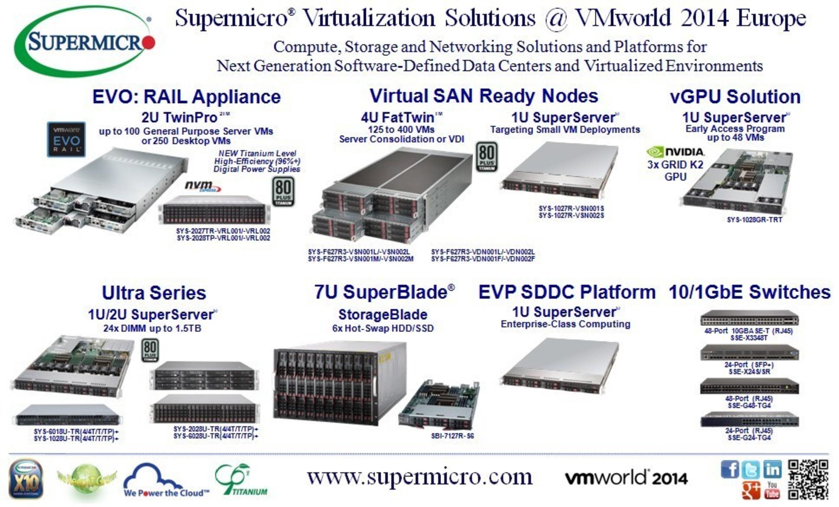 Supermicro® presenta VMware EVO: RAIL™, nodi FatTwin™ Virtual SAN Ready e NVIDIA GRID vGPU
